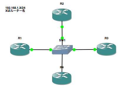 GNS3 Project - Blog_OSPF_Wait 2015-07-26 20-28-23
