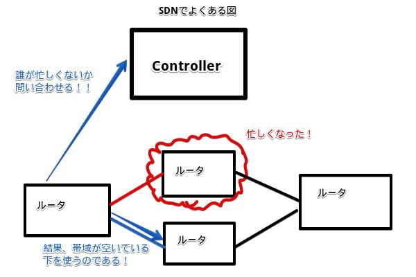 SDN-1-White_1