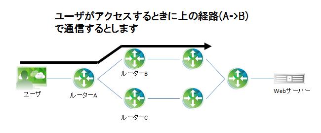 SDN2_1