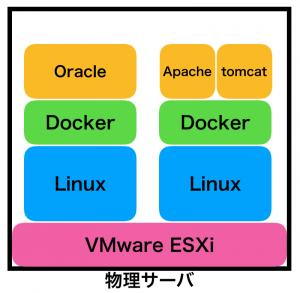 Docker18