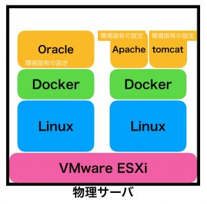 Docker2-1