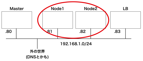 topology3